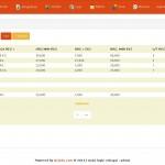 FireShot Screen Capture #327 - 'DAERAH' - localhost_elangtimur_system_daerah_php