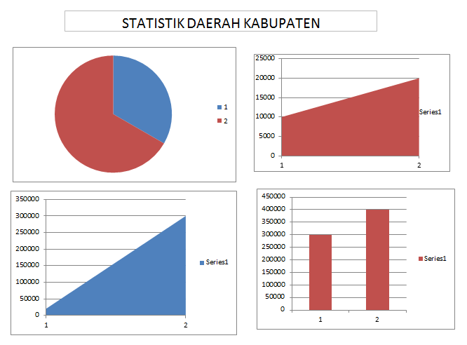 Jasa Pembuatan Aplikasi STATISTIK Sektoral