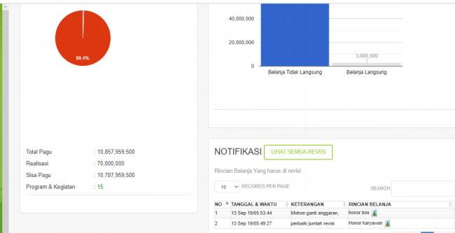 pembuatan aplikasi monev (monitoring evaluasi pembangunan)